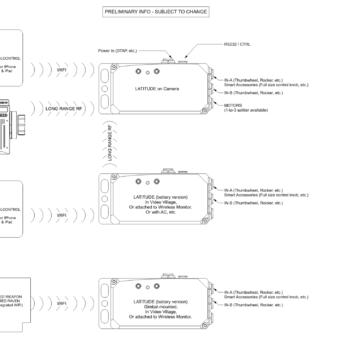 rtmotion_latitude_diagram_mieten_leihen